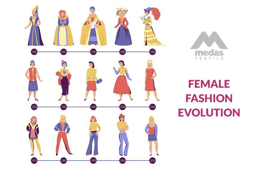 Ewolucja stroju kobiecego